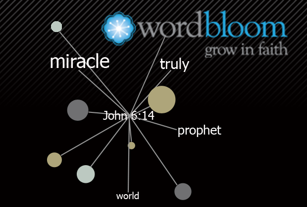 Cutting Edge Bible Study Tool